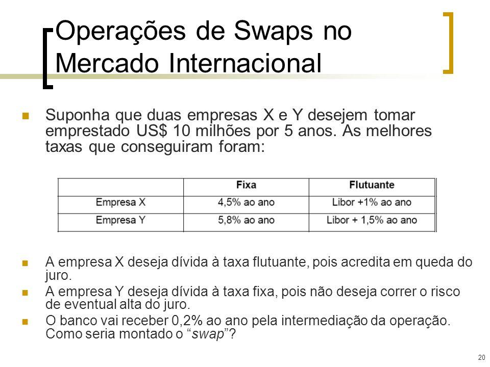 20 Operações de Swaps no Mercado Internacional Suponha que duas empresas X e Y desejem tomar emprestado US$ 10 milhões por 5 anos. As melhores taxas q