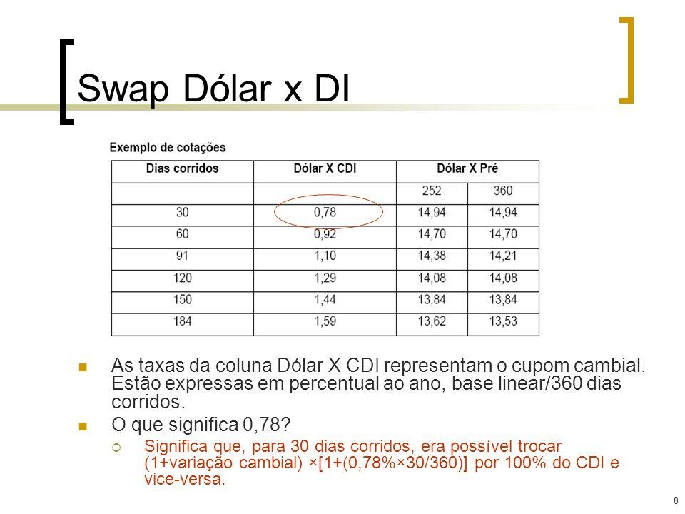 9 Swap Dólar X Pré As taxas das colunas Dólar X Pré representam as taxas de juros prefixadas, expressas em percentual ao ano, base 252 dias úteis ou 360 dias corridos.