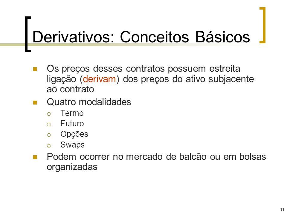 11 Derivativos: Conceitos Básicos Os preços desses contratos possuem estreita ligação (derivam) dos preços do ativo subjacente ao contrato Quatro moda