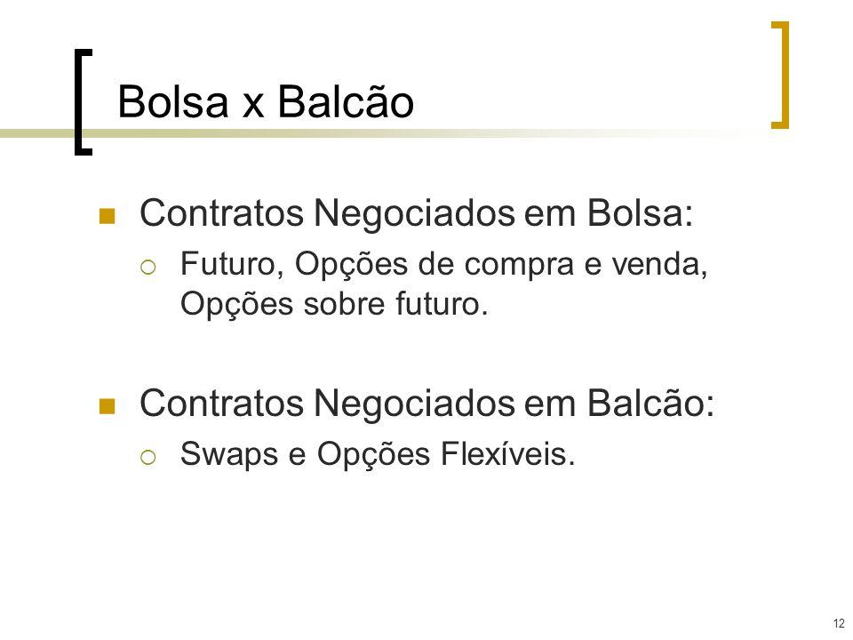 12 Bolsa x Balcão Contratos Negociados em Bolsa: Futuro, Opções de compra e venda, Opções sobre futuro. Contratos Negociados em Balcão: Swaps e Opções