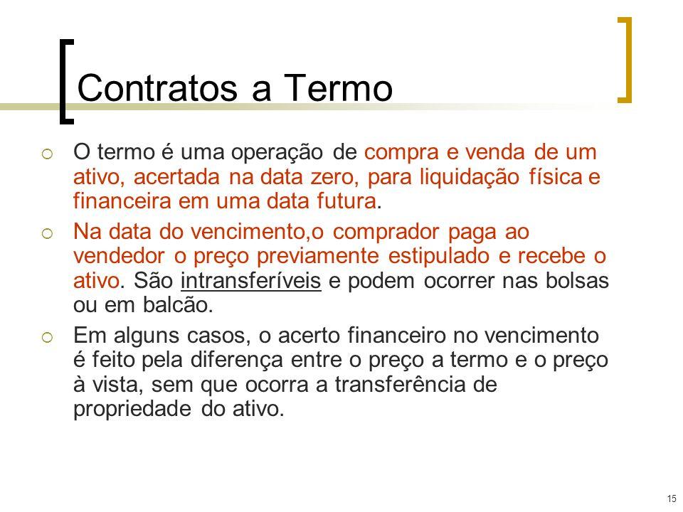 15 Contratos a Termo O termo é uma operação de compra e venda de um ativo, acertada na data zero, para liquidação física e financeira em uma data futu