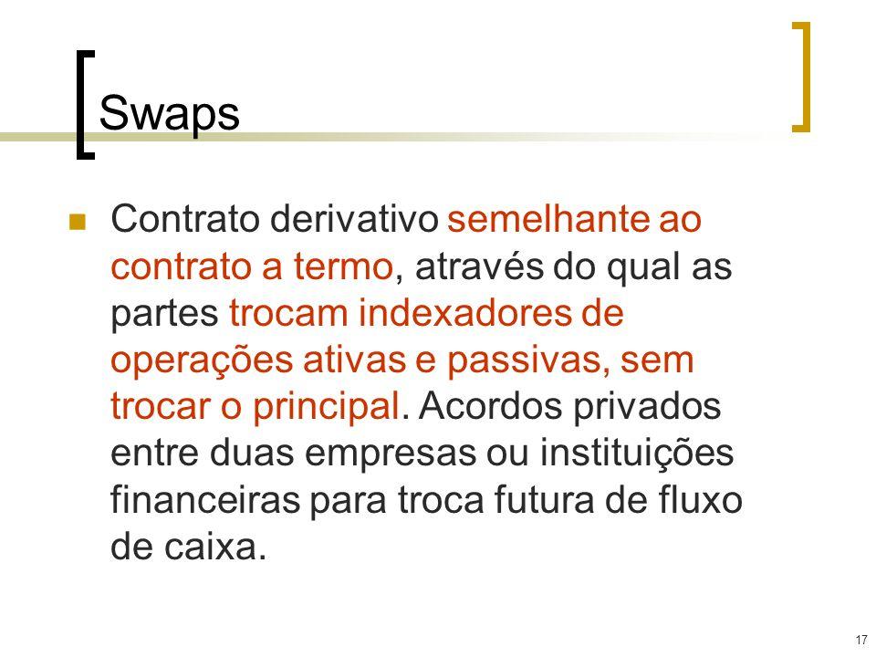 17 Swaps Contrato derivativo semelhante ao contrato a termo, através do qual as partes trocam indexadores de operações ativas e passivas, sem trocar o