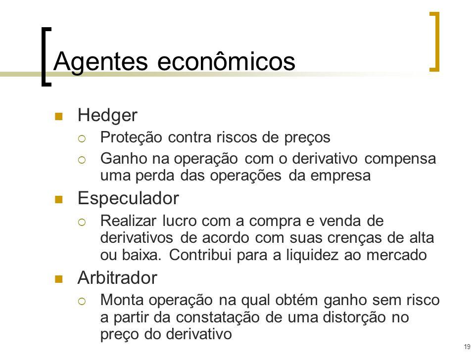 19 Agentes econômicos Hedger Proteção contra riscos de preços Ganho na operação com o derivativo compensa uma perda das operações da empresa Especulad