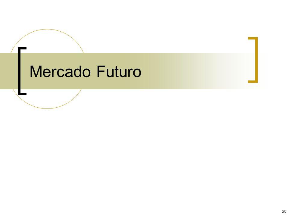 20 Mercado Futuro