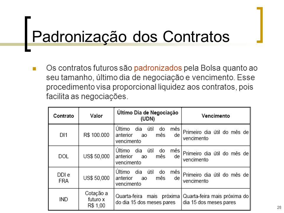 28 Padronização dos Contratos Os contratos futuros são padronizados pela Bolsa quanto ao seu tamanho, último dia de negociação e vencimento. Esse proc