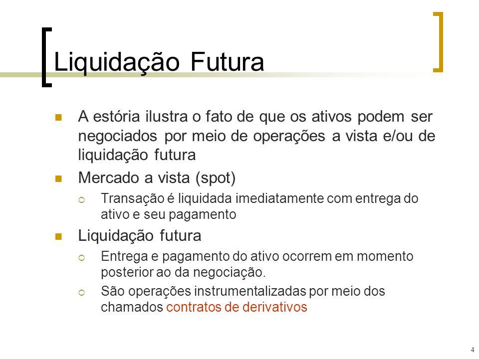 4 Liquidação Futura A estória ilustra o fato de que os ativos podem ser negociados por meio de operações a vista e/ou de liquidação futura Mercado a v