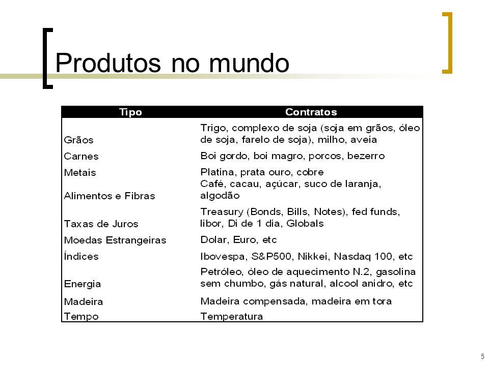 5 Produtos no mundo