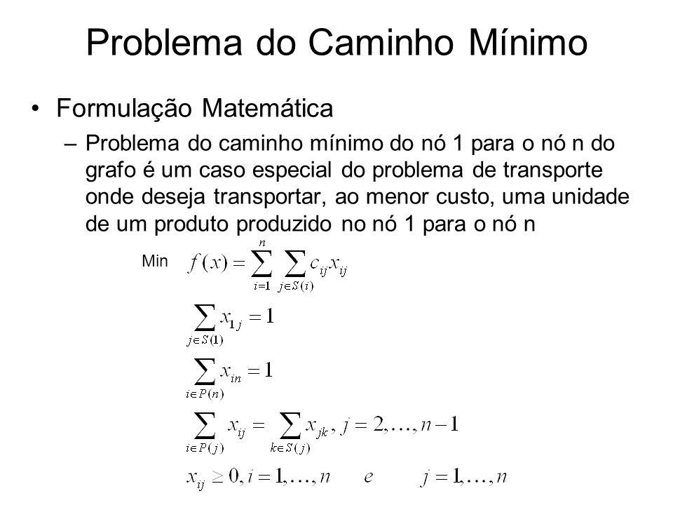 Problema do Caminho Mínimo Formulação Matemática –Problema do caminho mínimo do nó 1 para o nó n do grafo é um caso especial do problema de transporte