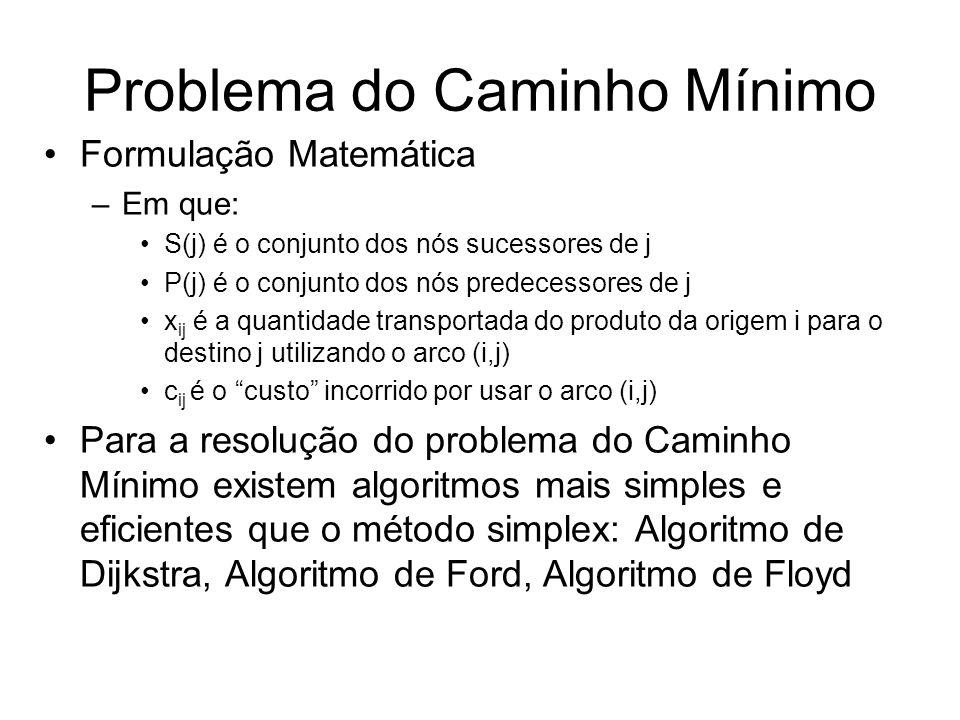 Problema do Caminho Mínimo Formulação Matemática –Em que: S(j) é o conjunto dos nós sucessores de j P(j) é o conjunto dos nós predecessores de j x ij