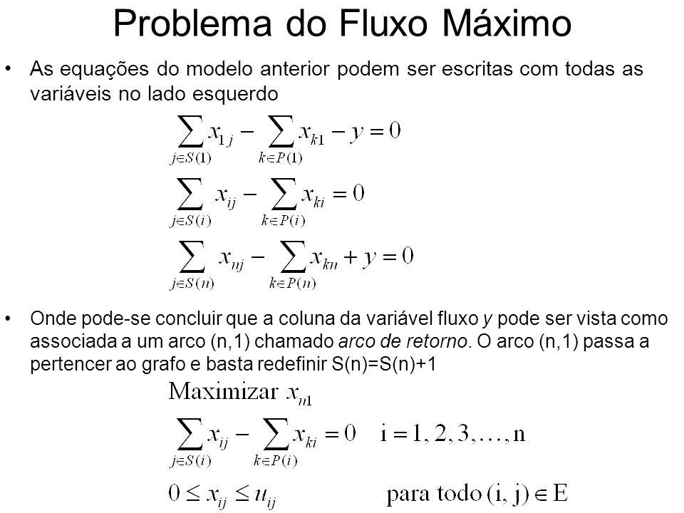 Problema do Fluxo Máximo As equações do modelo anterior podem ser escritas com todas as variáveis no lado esquerdo Onde pode-se concluir que a coluna