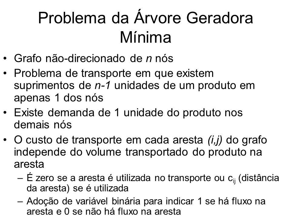 Problema da Árvore Geradora Mínima Grafo não-direcionado de n nós Problema de transporte em que existem suprimentos de n-1 unidades de um produto em a