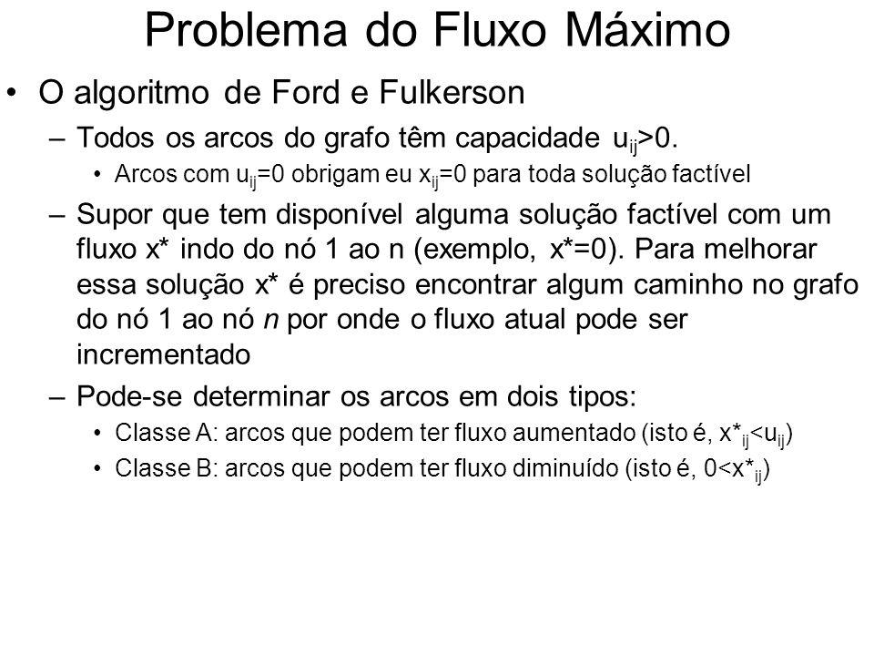 Problema do Fluxo Máximo O algoritmo de Ford e Fulkerson –Todos os arcos do grafo têm capacidade u ij >0. Arcos com u ij =0 obrigam eu x ij =0 para to