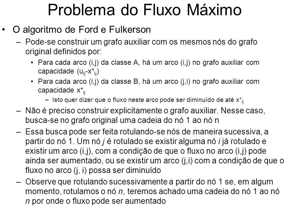 Problema do Fluxo Máximo O algoritmo de Ford e Fulkerson –Pode-se construir um grafo auxiliar com os mesmos nós do grafo original definidos por: Para