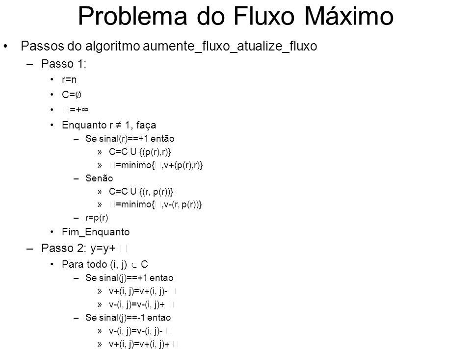 Problema do Fluxo Máximo Passos do algoritmo aumente_fluxo_atualize_fluxo –Passo 1: r=n C= =+ Enquanto r 1, faça –Se sinal(r)==+1 então »C=C U {(p(r),