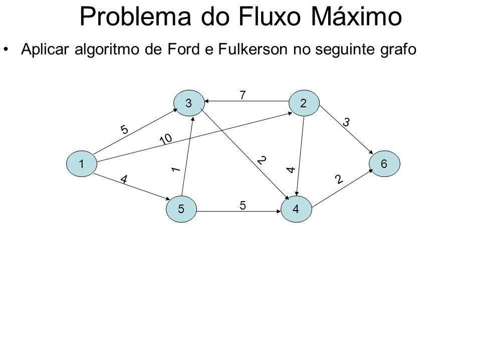 Problema do Fluxo Máximo Aplicar algoritmo de Ford e Fulkerson no seguinte grafo 1 3 5 2 4 6 5 7 10 4 1 5 2 4 3 2