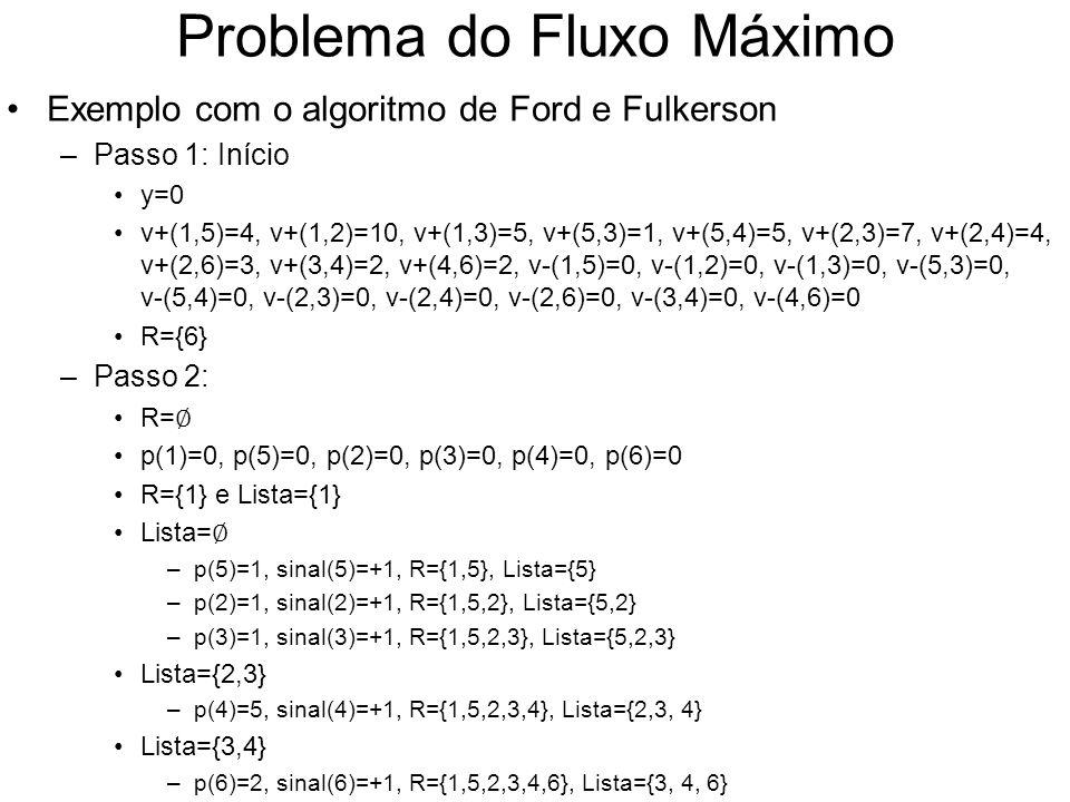 Problema do Fluxo Máximo Exemplo com o algoritmo de Ford e Fulkerson –Passo 1: Início y=0 v+(1,5)=4, v+(1,2)=10, v+(1,3)=5, v+(5,3)=1, v+(5,4)=5, v+(2