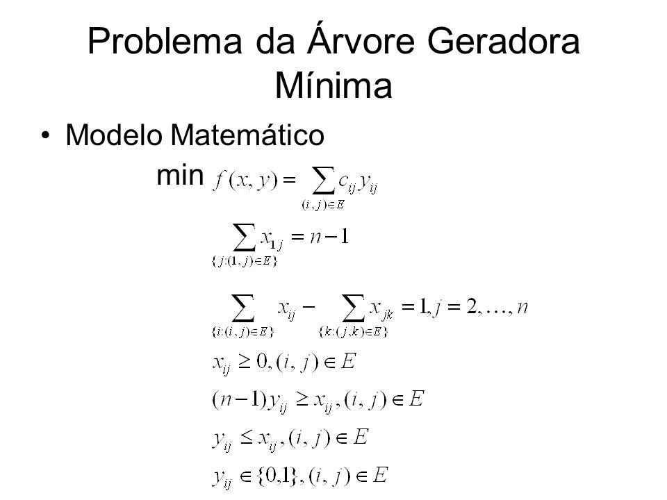 Problema da Árvore Geradora Mínima As variáveis: –x ij é a quantidade transportada do produto do nó i para o nó j utilizando a aresta (i,j) –y ij é a variável binária que indica se a aresta (i,j) é utilizada para transportar o produto do nó i para o nó j.