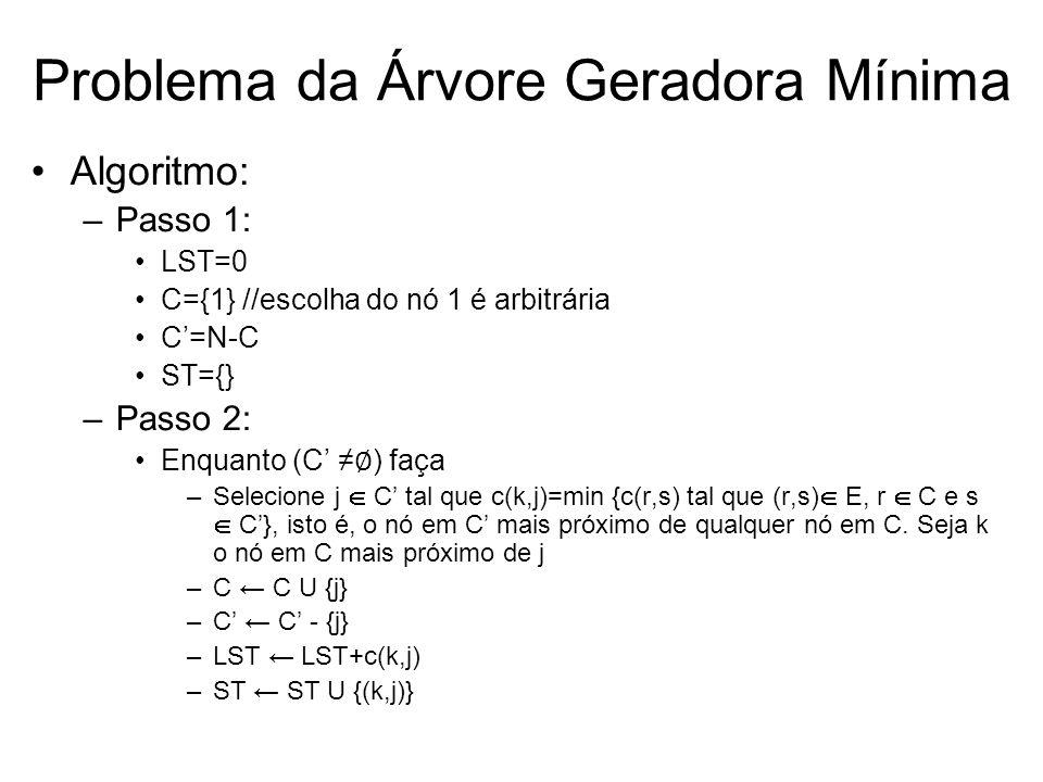 Problema da Árvore Geradora Mínima Algoritmo: –Passo 1: LST=0 C={1} //escolha do nó 1 é arbitrária C=N-C ST={} –Passo 2: Enquanto (C ) faça –Selecione