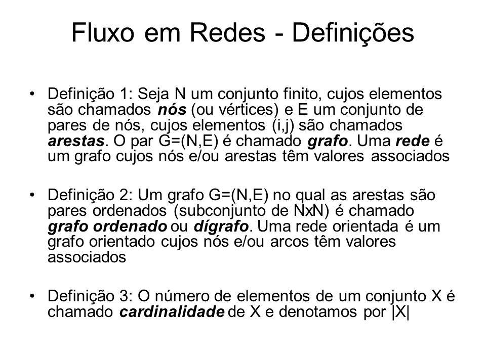 Fluxo em Redes - Definições Definição 4: Um caminho de um nó i 0 a um nó i k é uma seqüência de arcos C={(i 0,i 1 ),(i 1,i 2 ),(i 2,i 3 ),...,(i k-1,i k )}, no qual o nó inicial de cada arco é o nó final do arco imediatamente anterior na seqüência, e i 0,i 1,i 2,...,i k são todos nós distintos Definição 5: Uma cadeia é uma estrutura similar à de um caminho, exceto que os arcos não precisam estar coerentemente orientados, ou seja, uma cadeia é uma seqüência de arcos de modo que cada arco tem exatamente um nó em comum com o arco imediatamente anterior na seqüência Definição 6: Um circuito é um caminho fechado, ou seja, é um caminho de um nó i 0 a um nó i k, em que i k =i 0.