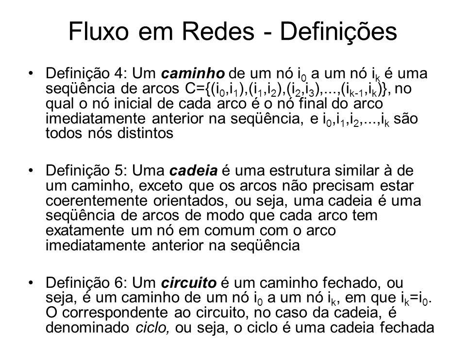 Fluxo em Redes - Definições Definição 4: Um caminho de um nó i 0 a um nó i k é uma seqüência de arcos C={(i 0,i 1 ),(i 1,i 2 ),(i 2,i 3 ),...,(i k-1,i
