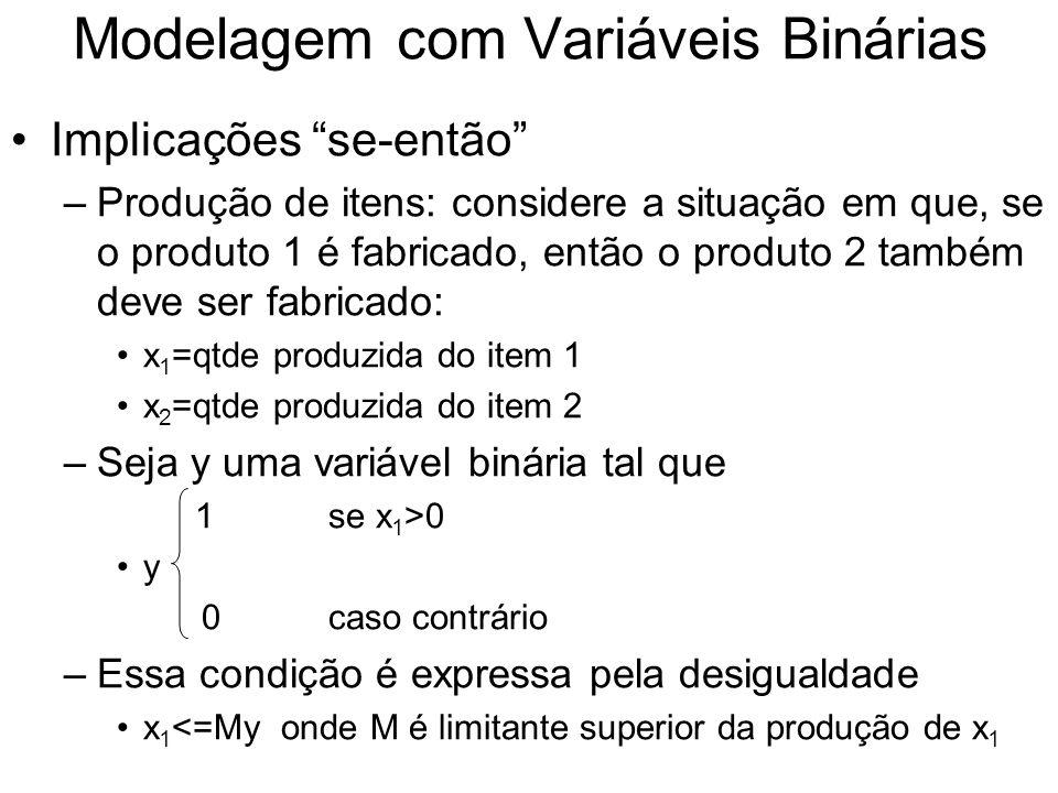 Modelagem com Variáveis Binárias Implicações se-então –Produção de itens: considere a situação em que, se o produto 1 é fabricado, então o produto 2 t