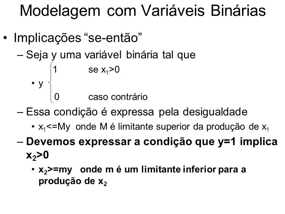 Modelagem com Variáveis Binárias Implicações se-então –Seja y uma variável binária tal que 1se x 1 >0 y 0caso contrário –Essa condição é expressa pela