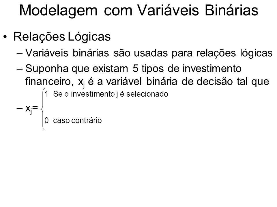 Modelagem com Variáveis Binárias Relações Lógicas –Variáveis binárias são usadas para relações lógicas –Suponha que existam 5 tipos de investimento fi