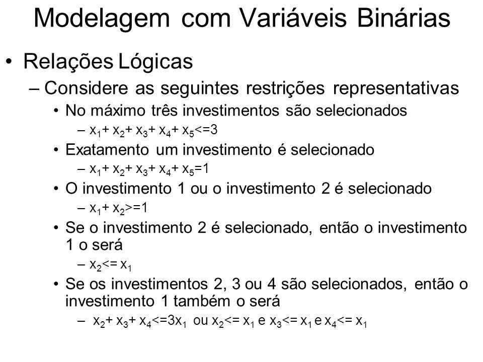Modelagem com Variáveis Binárias Relações Lógicas –Considere as seguintes restrições representativas No máximo três investimentos são selecionados –x