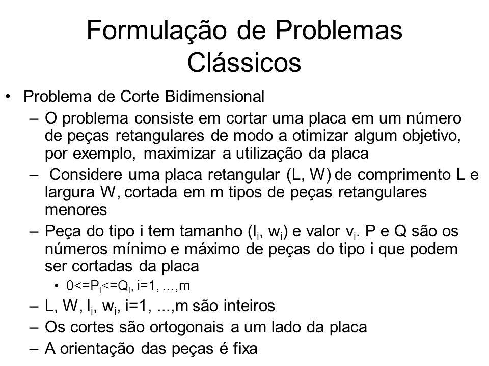 Formulação de Problemas Clássicos Problema de Corte Bidimensional –O problema consiste em cortar uma placa em um número de peças retangulares de modo