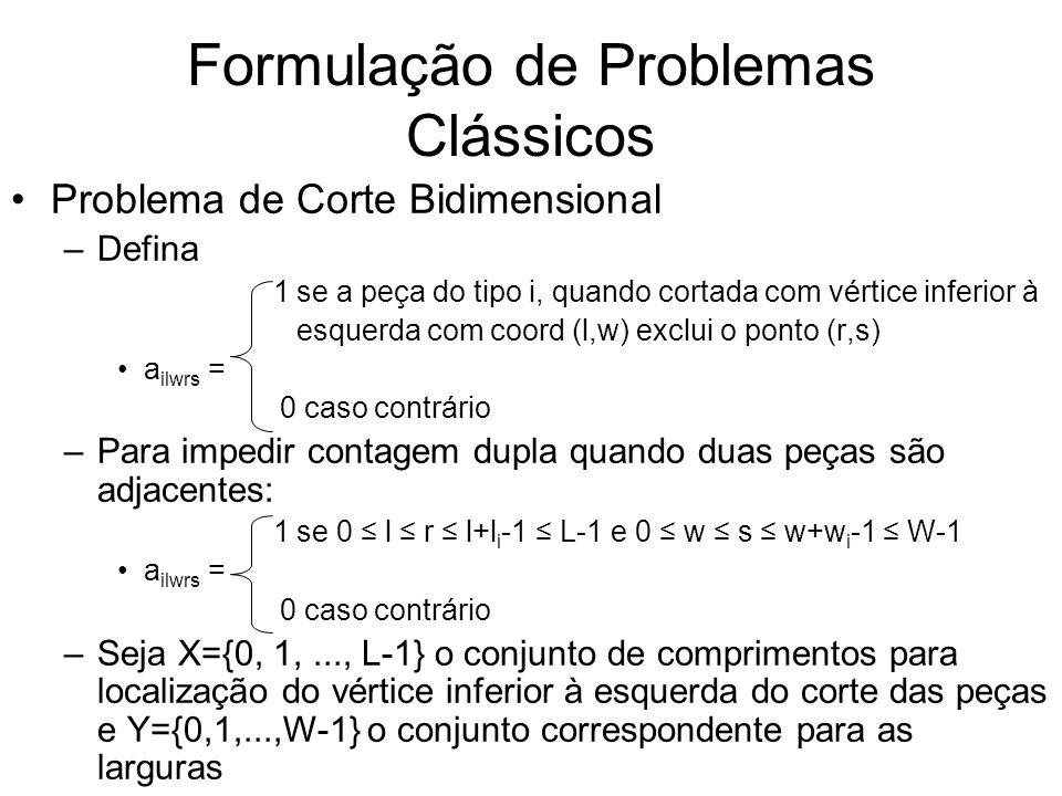 Formulação de Problemas Clássicos Problema de Corte Bidimensional –Defina 1 se a peça do tipo i, quando cortada com vértice inferior à esquerda com co