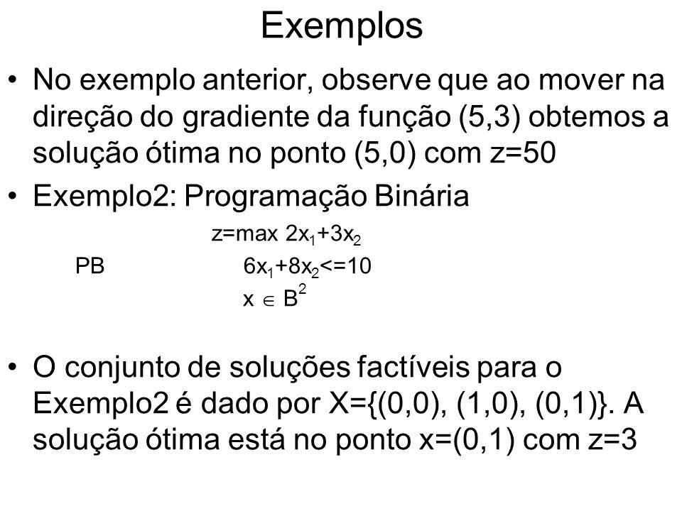 Exemplos No exemplo anterior, observe que ao mover na direção do gradiente da função (5,3) obtemos a solução ótima no ponto (5,0) com z=50 Exemplo2: P