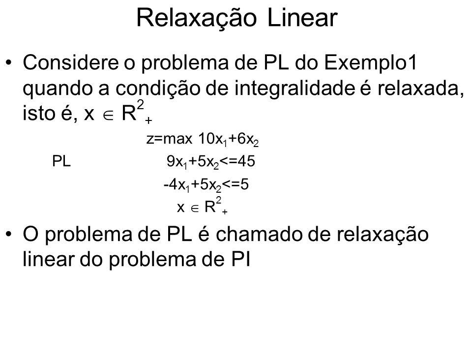 Relaxação Linear Considere o problema de PL do Exemplo1 quando a condição de integralidade é relaxada, isto é, x R 2 + z=max 10x 1 +6x 2 PL 9x 1 +5x 2
