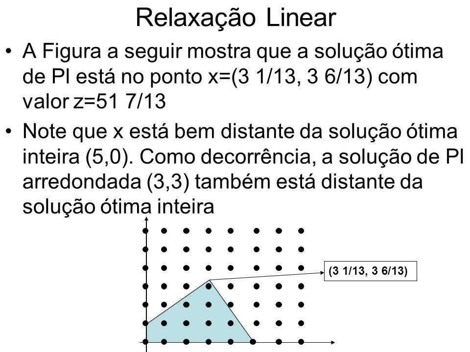Relaxação Linear A Figura a seguir mostra que a solução ótima de Pl está no ponto x=(3 1/13, 3 6/13) com valor z=51 7/13 Note que x está bem distante