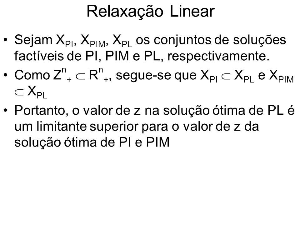 Relaxação Linear Sejam X PI, X PIM, X PL os conjuntos de soluções factíveis de PI, PIM e PL, respectivamente. Como Z n + R n +, segue-se que X PI X PL