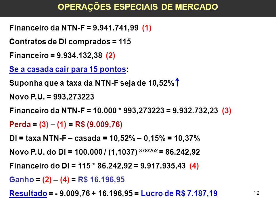 12 OPERAÇÕES ESPECIAIS DE MERCADO Financeiro da NTN-F = 9.941.741,99 (1) Contratos de DI comprados = 115 Financeiro = 9.934.132,38 (2) Se a casada cai