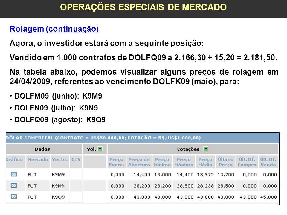 6 OPERAÇÕES ESPECIAIS DE MERCADO Rolagem (continuação) Agora, o investidor estará com a seguinte posição: Vendido em 1.000 contratos de DOLFQ09 a 2.16
