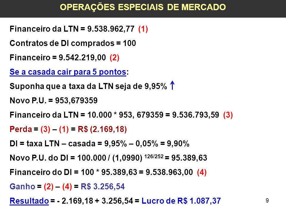 9 OPERAÇÕES ESPECIAIS DE MERCADO Financeiro da LTN = 9.538.962,77 (1) Contratos de DI comprados = 100 Financeiro = 9.542.219,00 (2) Se a casada cair p