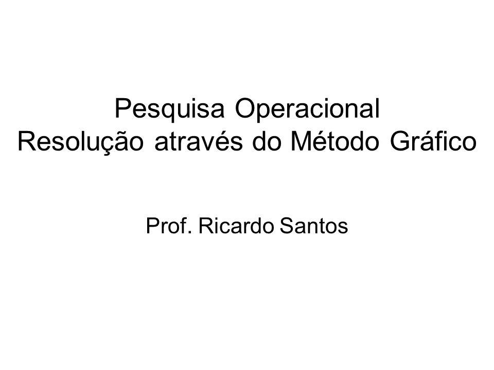 Pesquisa Operacional Resolução através do Método Gráfico Prof. Ricardo Santos