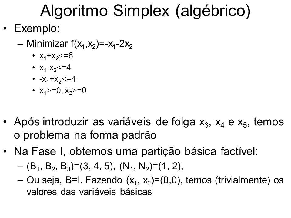Algoritmo Simplex (algébrico) Exemplo: –Minimizar f(x 1,x 2 )=-x 1 -2x 2 x 1 +x 2 <=6 x 1 -x 2 <=4 -x 1 +x 2 <=4 x 1 >=0, x 2 >=0 Após introduzir as v