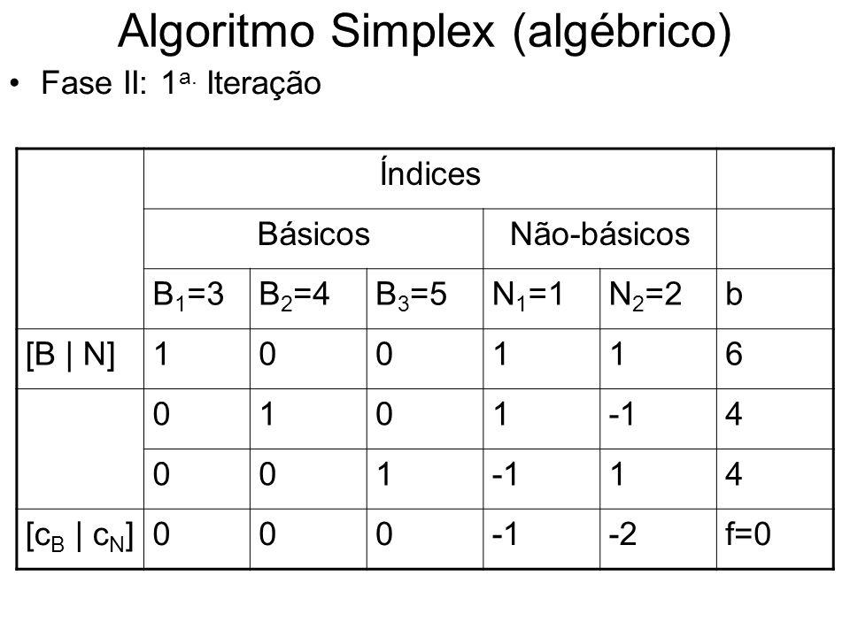 Algoritmo Simplex (algébrico) Fase II: 1 a. Iteração Índices BásicosNão-básicos B 1 =3B 2 =4B 3 =5N 1 =1N 2 =2b [B | N]100116 01014 001 14 [c B | c N