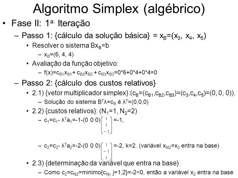 Algoritmo Simplex (algébrico) Fase II: 1 a. Iteração –Passo 1: {cálculo da solução básica} = x B =(x 3, x 4, x 5 ) Resolver o sistema Bx B =b –x B =(6