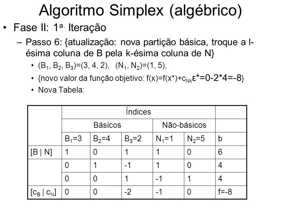 Algoritmo Simplex (algébrico) Fase II: 1 a. Iteração –Passo 6: {atualização: nova partição básica, troque a l- ésima coluna de B pela k-ésima coluna d