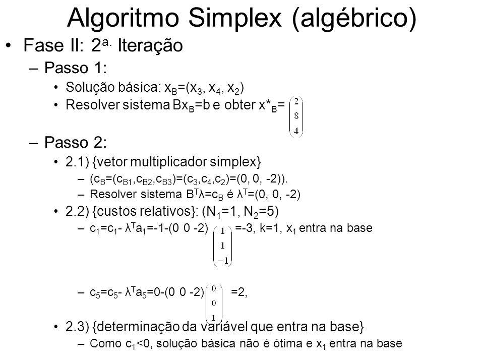 Algoritmo Simplex (algébrico) Fase II: 2 a. Iteração –Passo 1: Solução básica: x B =(x 3, x 4, x 2 ) Resolver sistema Bx B =b e obter x* B = –Passo 2: