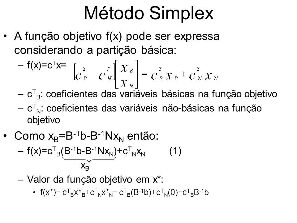Método Simplex A função objetivo f(x) pode ser expressa considerando a partição básica: –f(x)=c T x= –c T B : coeficientes das variáveis básicas na fu