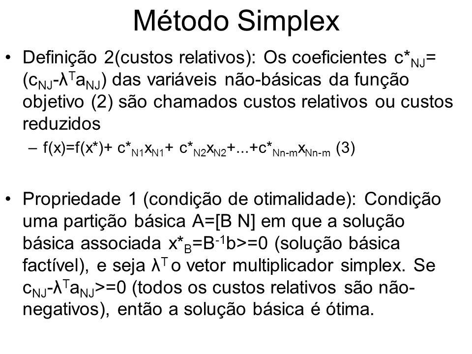 Método Simplex Definição 2(custos relativos): Os coeficientes c* NJ = (c NJ -λ T a NJ ) das variáveis não-básicas da função objetivo (2) são chamados