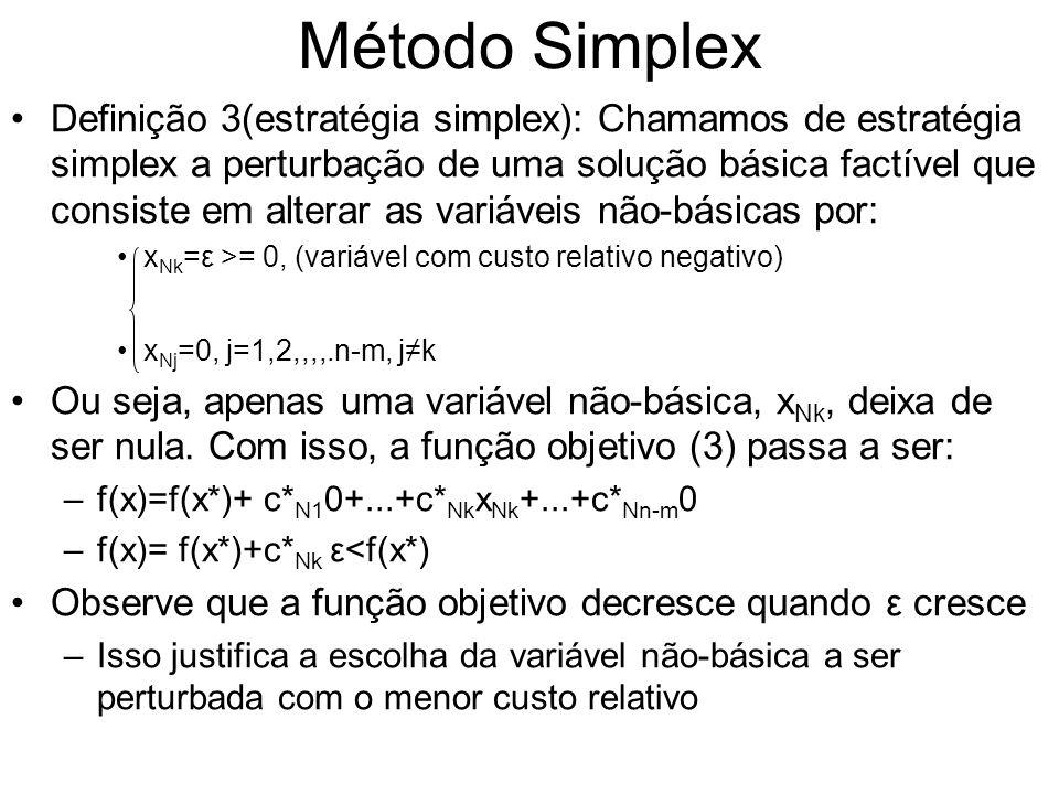 Método Simplex Definição 3(estratégia simplex): Chamamos de estratégia simplex a perturbação de uma solução básica factível que consiste em alterar as