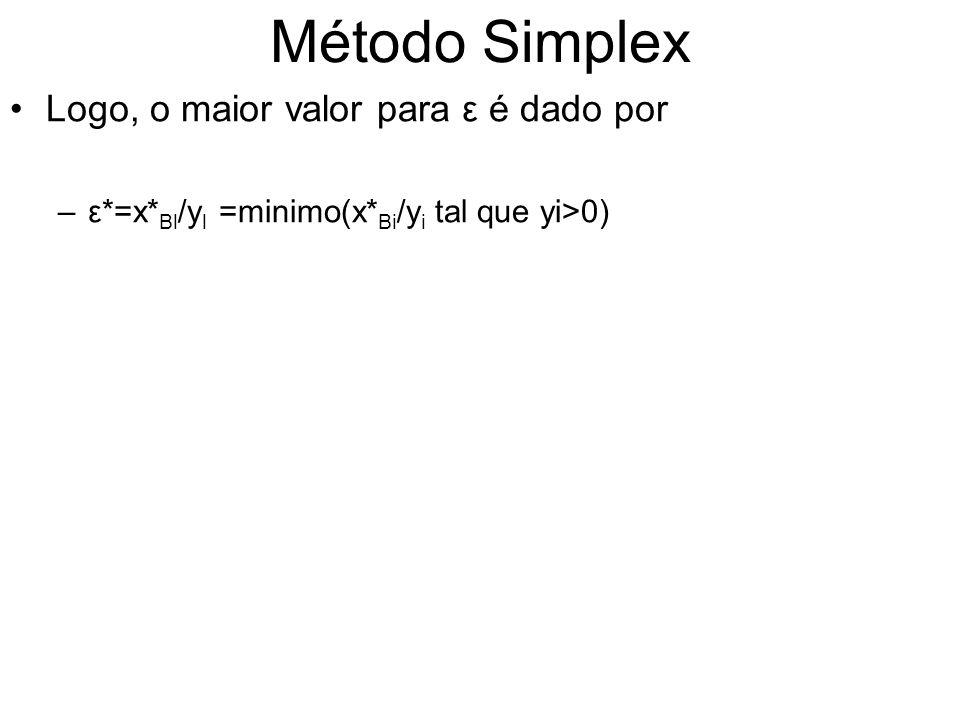Método Simplex Logo, o maior valor para ε é dado por –ε*=x* Bl /y l =minimo(x* Bi /y i tal que yi>0)