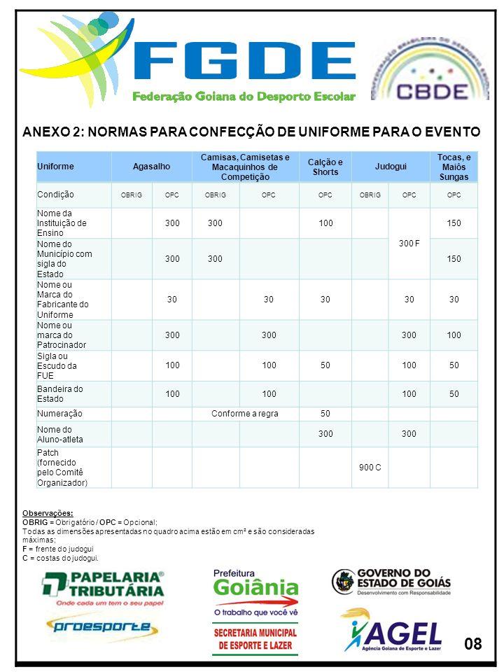 PROGRAMAÇÃO DOS ÔNIBUS 1ª ETAPA: Futsal / Judô / Xadrez / Handebol / Natação Ônibus nº.