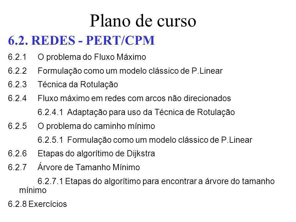 Plano de curso 6.2. REDES - PERT/CPM 6.2.1O problema do Fluxo Máximo 6.2.2Formulação como um modelo clássico de P.Linear 6.2.3Técnica da Rotulação 6.2
