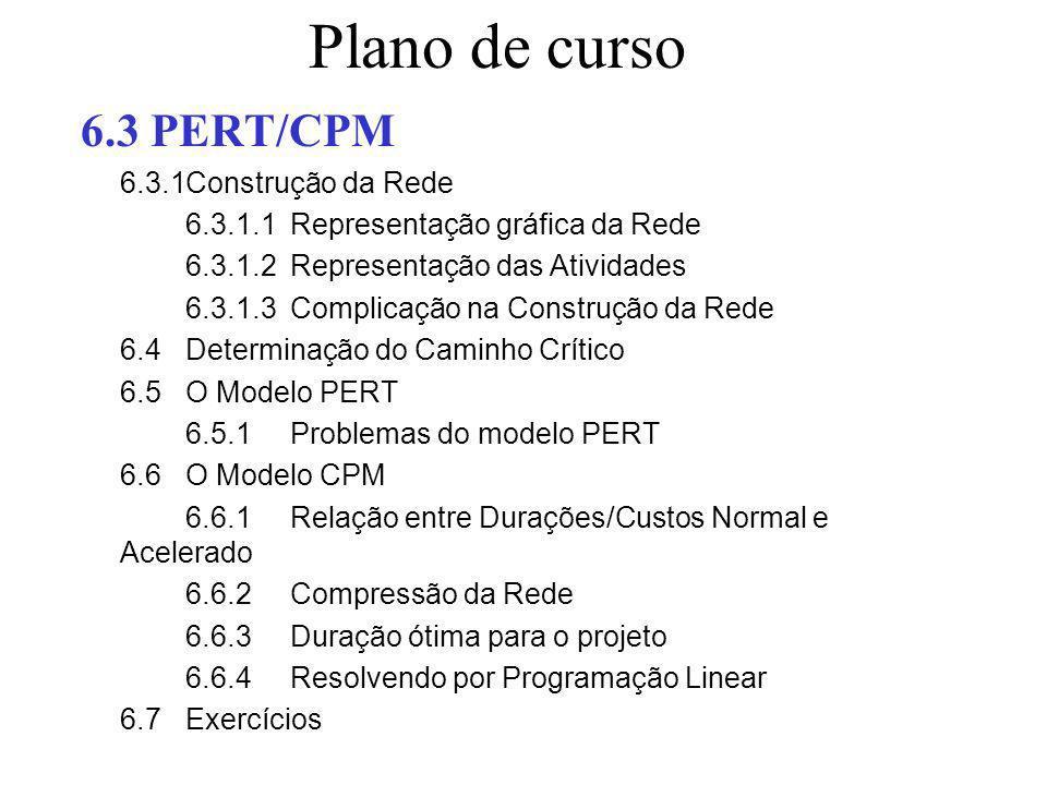 Plano de curso 6.3 PERT/CPM 6.3.1Construção da Rede 6.3.1.1Representação gráfica da Rede 6.3.1.2 Representação das Atividades 6.3.1.3 Complicação na C